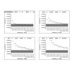 journal of statistics education v4n3 rhiel