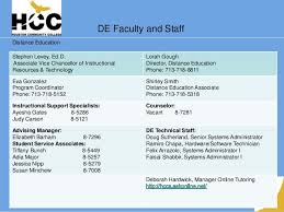 hcc help desk phone number de and ada presentation for website
