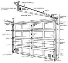 garage door bottom bracket garage door extension spring pulley sheave kit fluidelectric