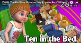 Bed Song Finger Family Nursery Rhymes Egg Finger Family Song 3d Finger