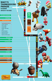 thanksgiving parade new york 2015 2015 new york thanksgiving day parade guide and map free social
