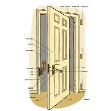 Installing Interior Doors Interior Door Slabs Photo 10 Interior Exterior Doors Design