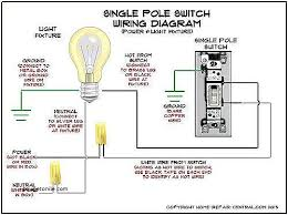 wiring diagram for dimmer switch single pole wiring diagram
