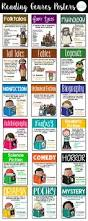 best 25 autobiography writing ideas on pinterest