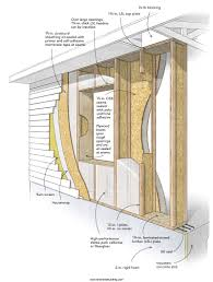 fine home building baby nursery ways to build a house building a tiny house framing
