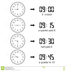 time learning clock early learning learn to tell time wall clock vector stock vector