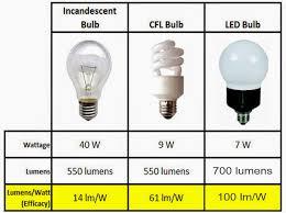 led light bulb wattage chart fluorescent lights gorgeous fluorescent light wattage comparison