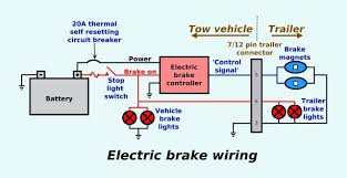 utility trailer wiring diagram epic with electric brakes on