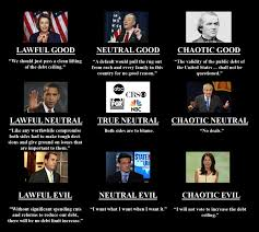 Alignment System Meme - debt ceiling alignment chart gerry canavan