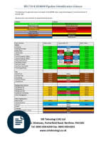 color codes for pipe lines yellow pipe fluid conveyance