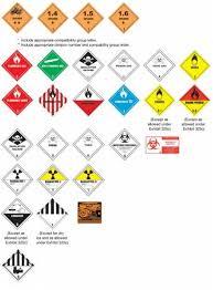 49 cfr hazardous materials table 325 dot hazardous materials warning labels postal explorer