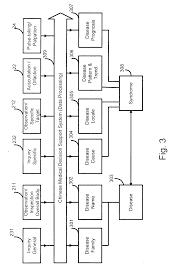 patent us20100280350 chinese medicine tele diagnostics and