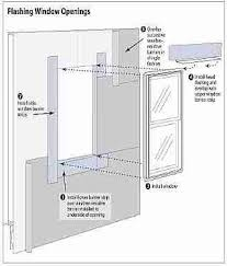 Energy Efficient Exterior Doors Windows Doors Energy Efficiency Guide