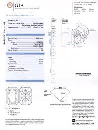 diamond clarity chart and color rare colored diamonds media u0026 radio shows