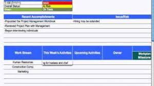 weekly progress report template project management 9 status report project management