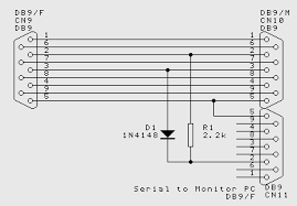 rs232 pinouts and wiring