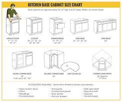 Kitchen Base Cabinet Themoatgroupcriterionus - Kitchen wall cabinet depth