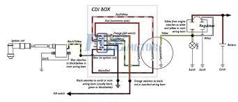 diagrams 800346 lifan 150cc wiring diagram u2013 wiring diagrams for