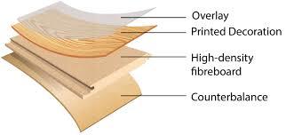 Leggiero Laminate Flooring Leggiero Cream Travertine Tile Effect Laminate Flooring 1 72 M Pack