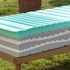 peso materasso materasso memory singolo per persone pesanti