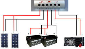 wiring photovoltaic panels a charge controller an inverter and