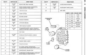 95 jeep fuse diagram jeep xj