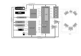 home theater floor plans tube home theater block diagram hackaday