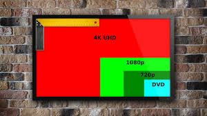 best tv size for living room how to calculate the optimal tv screen size for distance resolution