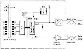 circuit diagrams state sequencing wiring diagram components