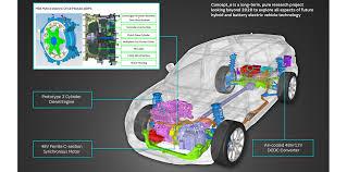 jaguar land rover shows off new prototype hybrid and ev drivetrain