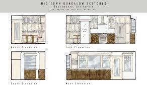 U Shaped Kerala Kitchen Designs Delighful Kitchen Design Elevations Elevation 2 Inside In Kitchen