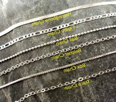 gold necklace types images Types of gold chains for necklace ksvhs jewellery jpg