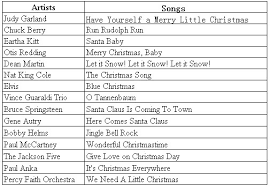 merry christmas mp3 songs lyrics 2017 in hindi u0026 english