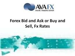 bid and ask forex bid and ask or buy and sell fx rates forex forex forex fore