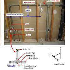 single sink to double sink plumbing connecting pvc to galv pipe fitting for drain plumbing diy home
