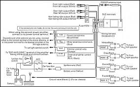 kenwood car radio stereo audio wiring diagram autoradio connector