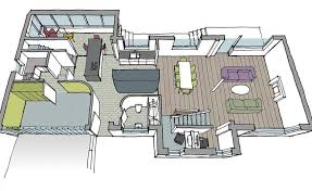 plan your house how to create flow in your home design homes
