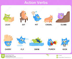 Action Linking Verbs Worksheet 100 Action Verb Words Argumentative Essay Verbs Action