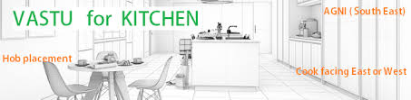 Home Plan Design According To Vastu Shastra Vastu For Kitchen Tips On Kitchen Vastu Shastra Regarding Its Best