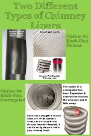 28 best chimney flue liners u0026 chimney pipe images on pinterest