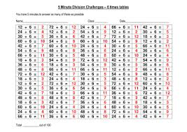 how to learn times tables in 5 minutes 6 6 times tables games and activities 100s times tables resources