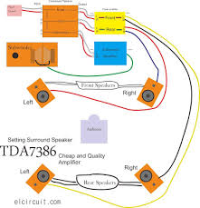 wiring home theater wiring surround sound ampifier home audio