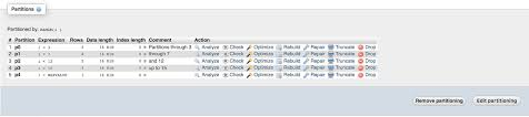 Alter Table Add Partition Mysql No Partitioning Defined In Many To Many Conjugation Table