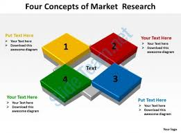strategy gantt chart for market research powerpoint templates ppt