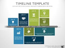 Blank Road Map Template by Timeline Template U2013 My Product Roadmap Web Design Pinterest
