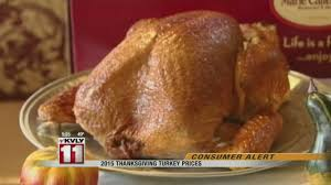 2015 thanksgiving turkey prices