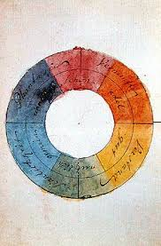 theory of colours wikipedia