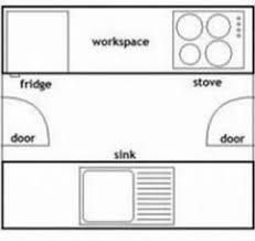 Galley Kitchen Design Layout Image Result For Galley Kitchen Designs Layouts U Shaped Kitchen