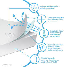 amazon com linenspa premium smooth fabric mattress protector