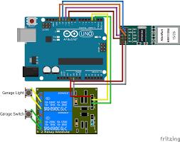 raspberry pi with php or arduino esp8266 nodemcu to gpio to
